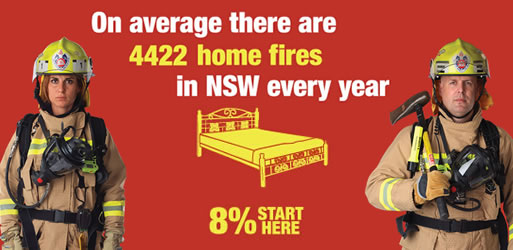 On average there are 4422 home fires in NSW every year. 8 percent start in the bedroom.