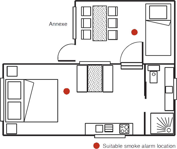 An image of the suitable locations where a smoke alarm should be installed within a caravan with an annexe.