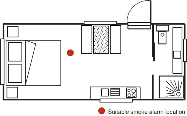 An image of the suitable locations where a smoke alarm should be installed within a caravan.